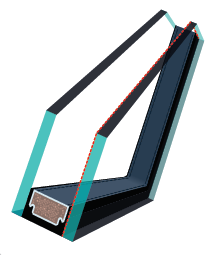fakro pakiet szybowy u3 okno fpp-v
