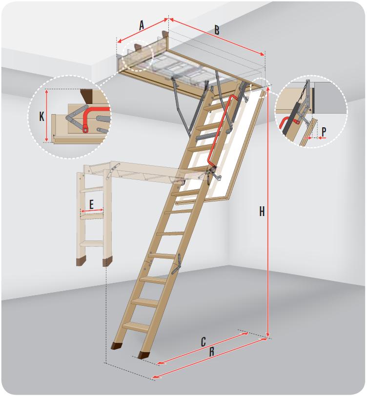 schody strychowe Fakro LWS Plus wymiary