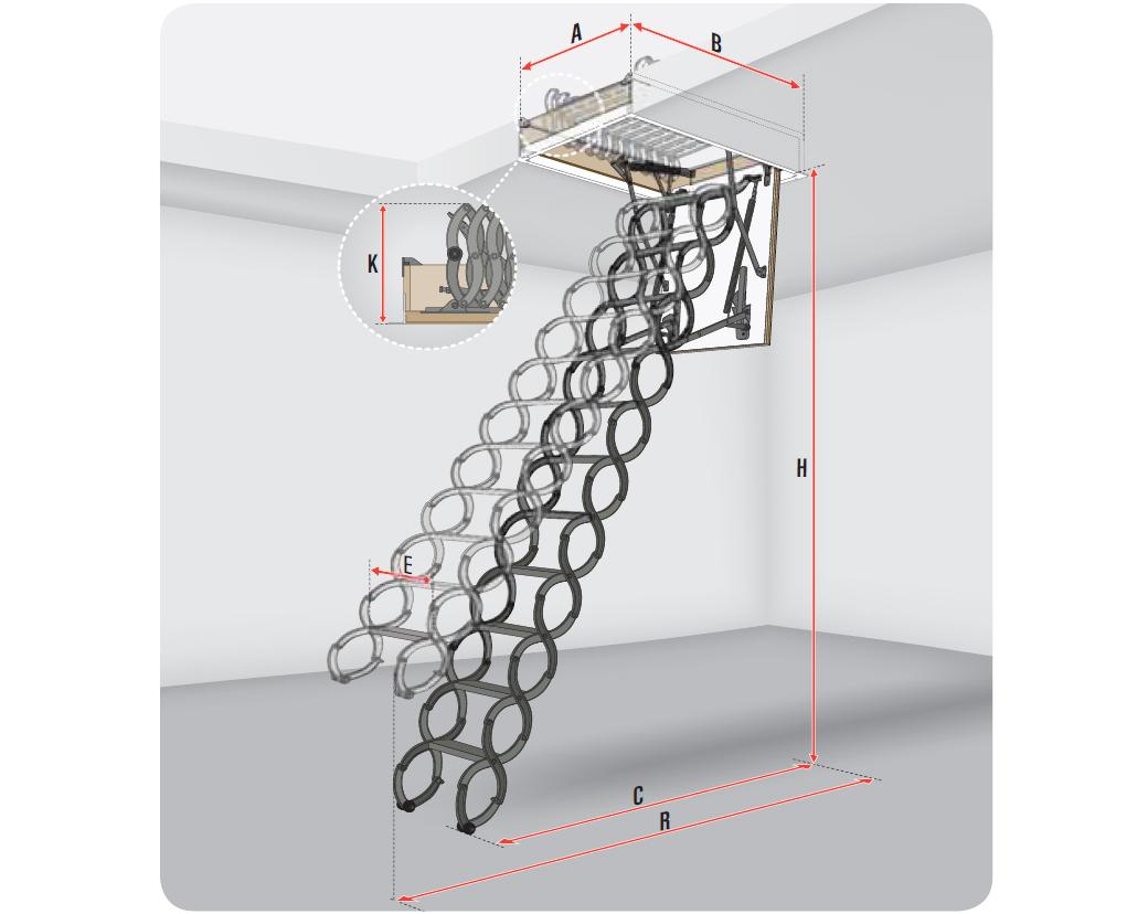 Wymiary schodów nozycowych Fakro